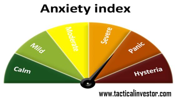 2016-07-28-1469705270-2301790-AnxietyIndexJune2016.png