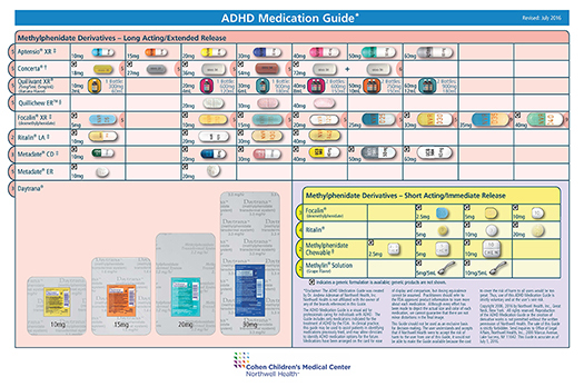 Most Us Kids Who Take Adhd Meds Dont >> 13 Reasons Aussies Use Less Adderall Than Yanks Huffpost
