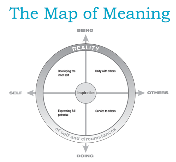 2016-08-04-1470344467-2104749-MapofMeaning.png