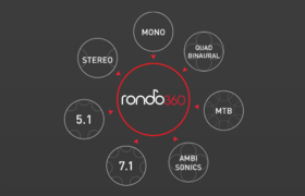 2016-08-12-1470973442-4614813-Rondo360Feature2SupportsAllCapturePlaybackFormats.png