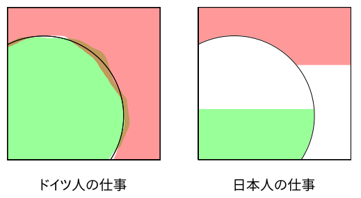 2016-08-12-1471028211-3417759-germanjapanese.png