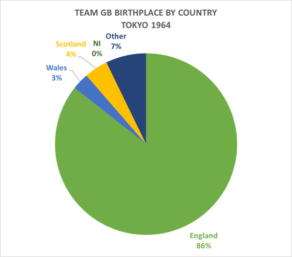 2016-08-16-1471383415-4278038-1964TeamGBCountries.png