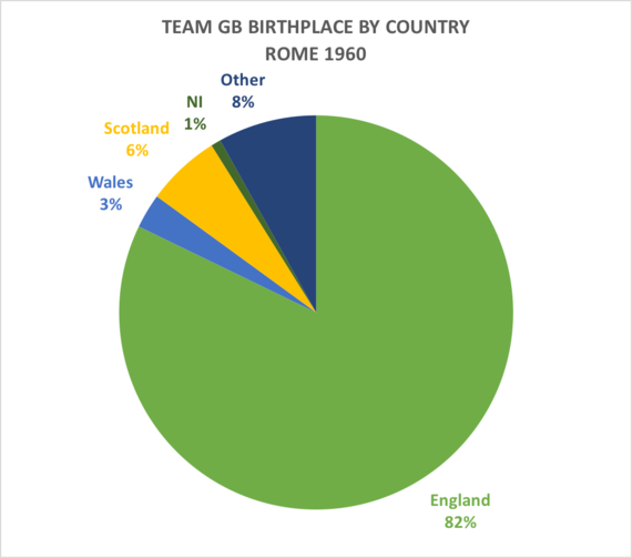 2016-08-16-1471383488-4190932-1960TeamGBCountries.png