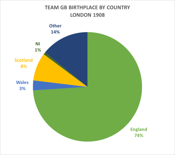 2016-08-16-1471383539-4804745-1908TeamGBCountries.png