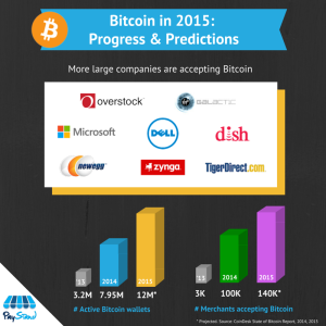 2016-08-19-1471610984-149243-bitcoininfo.png