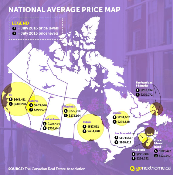 Canadian Apartments: Forget The 'Canadian' Housing Market