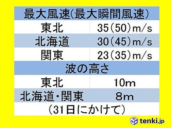 2016-08-29-1472507319-7792725-largetenki3.jpg