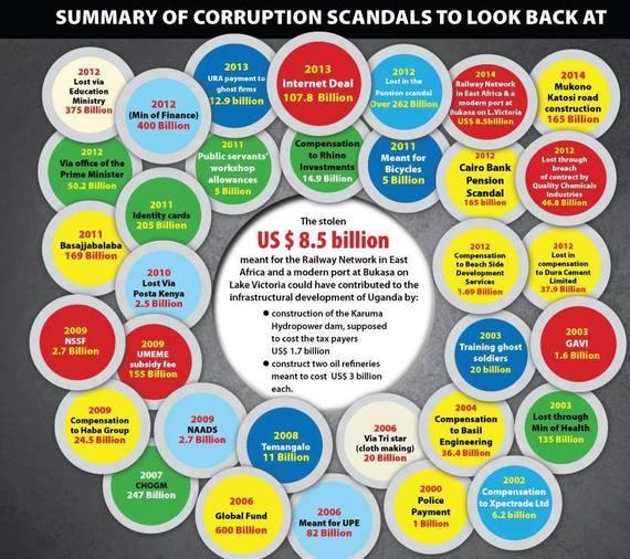2016-08-30-1472571825-9656566-CorruptionIndex.jpg