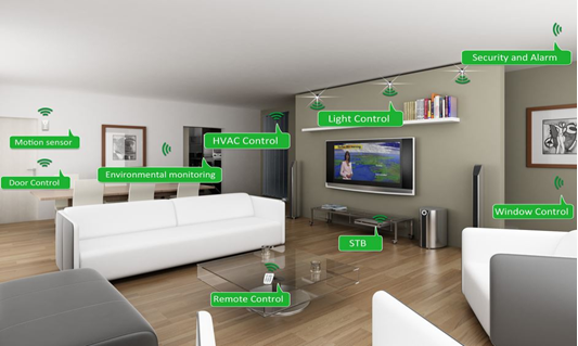cool living room gadgets cheap living the automated life cool gadgets that take responsibility