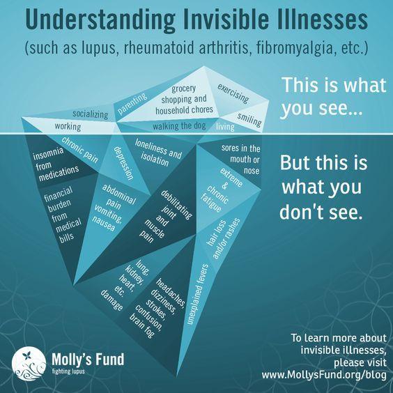 2016-09-09-1473411967-2966096-invisibleillness.jpg