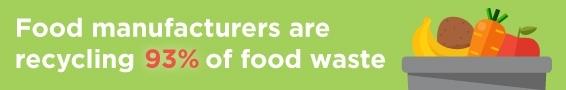 2016-09-19-1474314207-839885-FoodWasteAdsStaticcroppedhorizontal.jpg