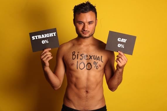 Am I Gay Test Male