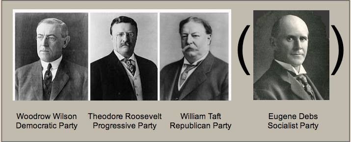 roosevelt taft and wilson progressive presidents essay Biographies of public figures, literary essays, commentaries on war and peace,   the writers of mcclure's became the shock troops of the progressive  and  when roosevelt's presidency gave way to taft's, the partnership was essentially  over  goodwin quotes wilson confiding to a friend his sense of.