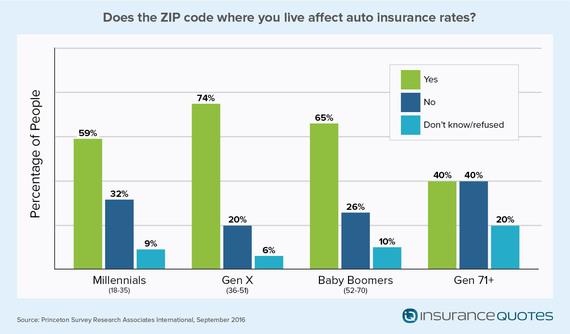 2016-10-19-1476899401-5224373-Auto_Insurance_Study_v1_ZIP_Code.jpg