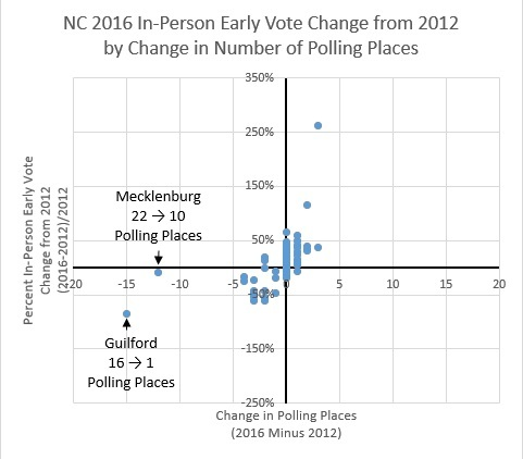 2016-10-24-1477270619-2419267-NC_polling_places.jpg