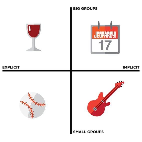 2016-11-08-1478564333-260800-scalingculture3rituals.png