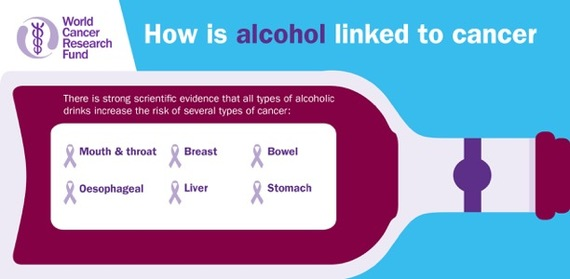 2016-11-16-1479298237-3444700-AlcoholandCancer_Infographic.jpeg