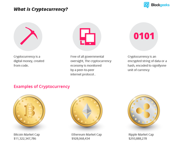 uses for cryptocurrency