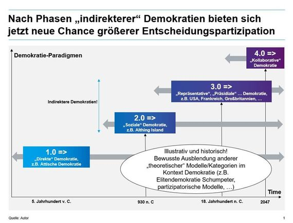 2016-11-24-1480013565-647414-Demokratien.jpg