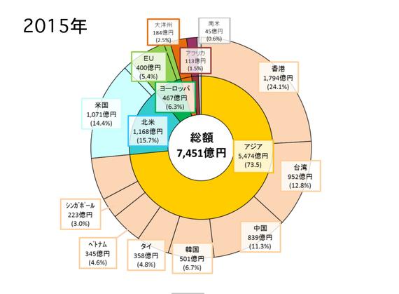2016-12-13-1481599906-4390117-graph02_2015.jpg