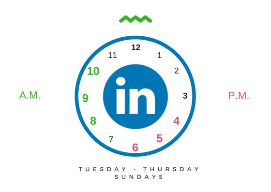 2016-12-15-1481790116-4403873-SocialMediaTiming_LinkedIn.png
