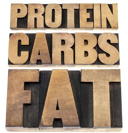2016-12-20-1482241042-9652699-proteincarbfat.jpg