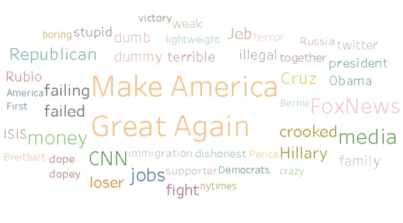 2017-01-24-1485240402-8277812-trump_wordcloud_20170122.jpg