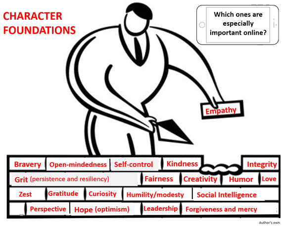 2017-02-07-1486503232-3204302-CharacterFoundations.png