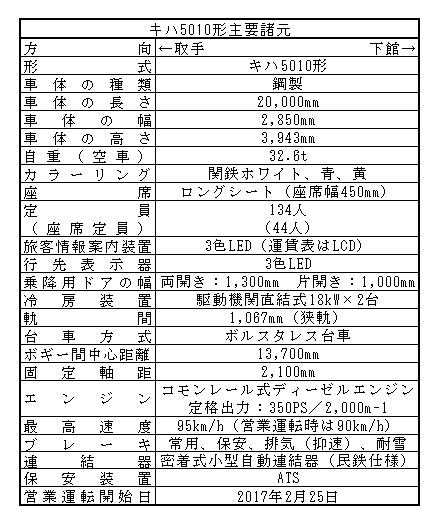 2017-03-04-1488641311-4380251-20170304_Kishida8.png