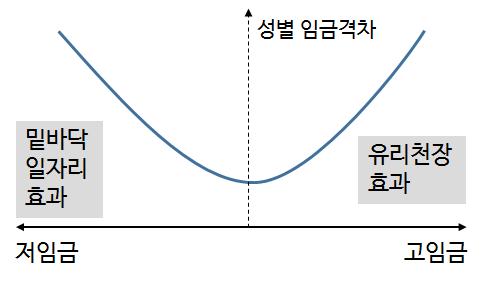 2017-03-08-1488949740-1301038-hypothetical_u_shape_curve.png