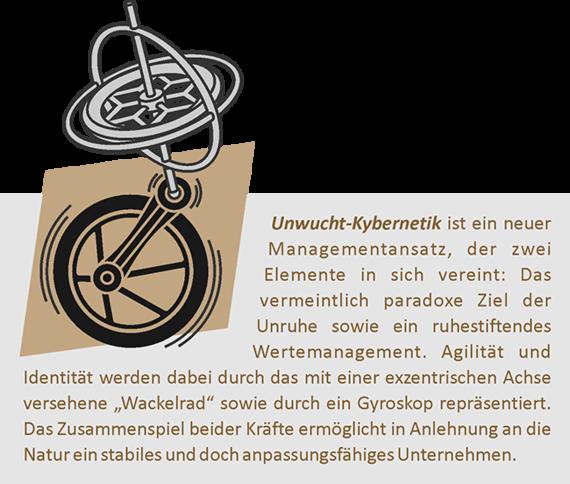 2017-05-29-1496044633-9765036-UnwuchtKybernetik_Definition_graueFlche_Web_2spaltig_650pxl_transparent.png