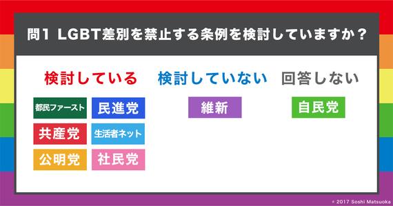 2017-06-29-1498737891-9597313-togisen1.jpg