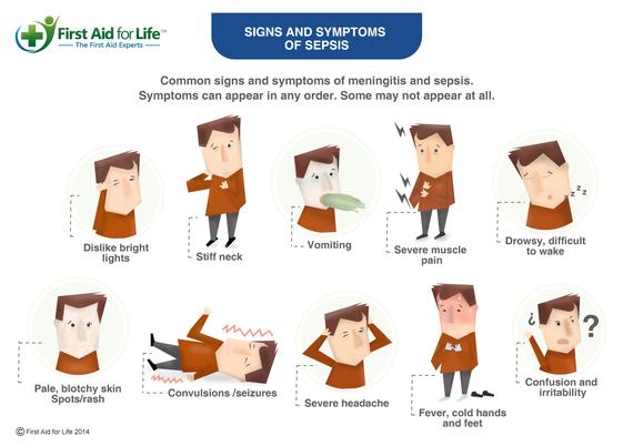 2017-09-21-1506009909-5563419-signsandsymptomsofsepsis.jpg