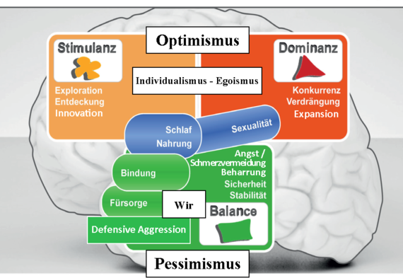 2017-09-28-1506587776-9933976-limbischesystem.png