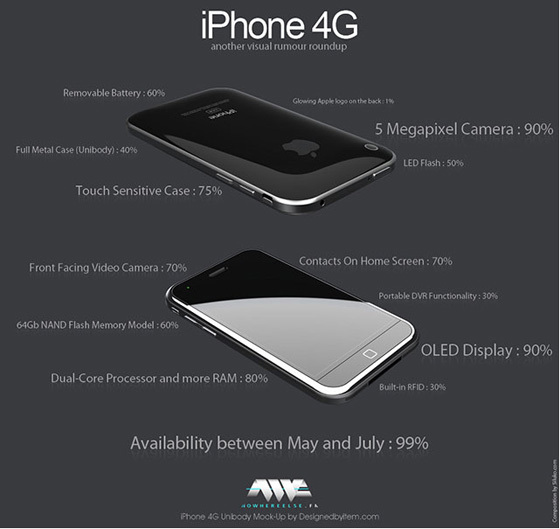 Iphone+4gs+features