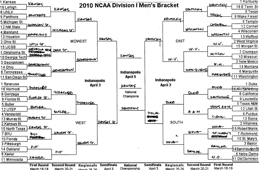 NCAA March Madness 2012 Bracket