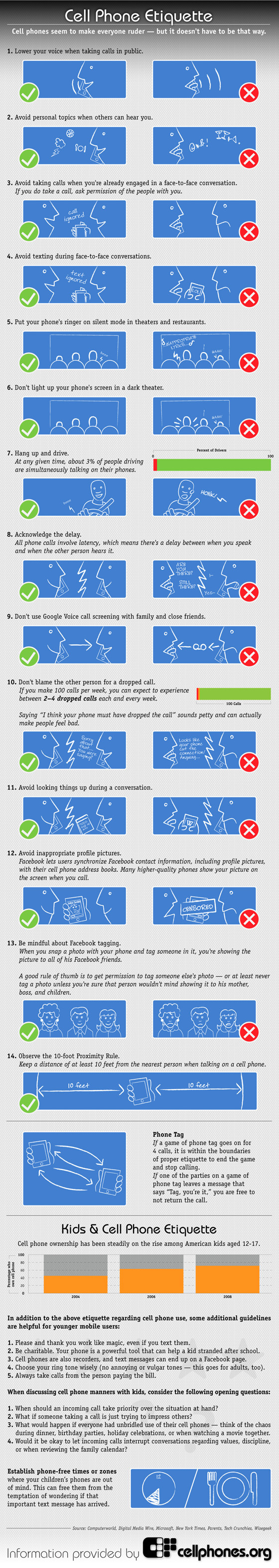 Cell Phone Etiquette: 15 Rules To Follow (PICTURE) | HuffPost