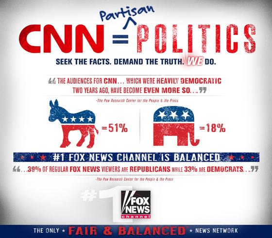 Fox News Ad Targets CNN's Heavily Democratic Audience ...